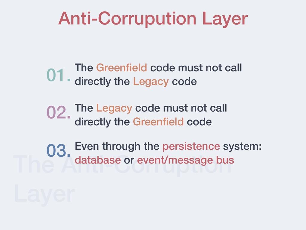 The Anti-Corruption Layer Anti-Corrupution Laye...