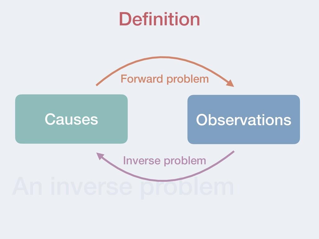 An inverse problem De fi nition Observations Ca...