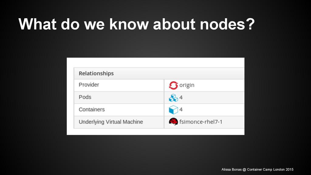 What do we know about nodes? Alissa Bonas @ Con...