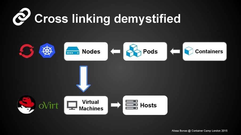 Cross linking demystified Virtual Machines Host...
