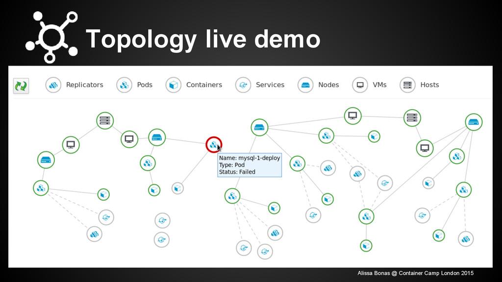 Topology live demo Alissa Bonas @ Container Cam...