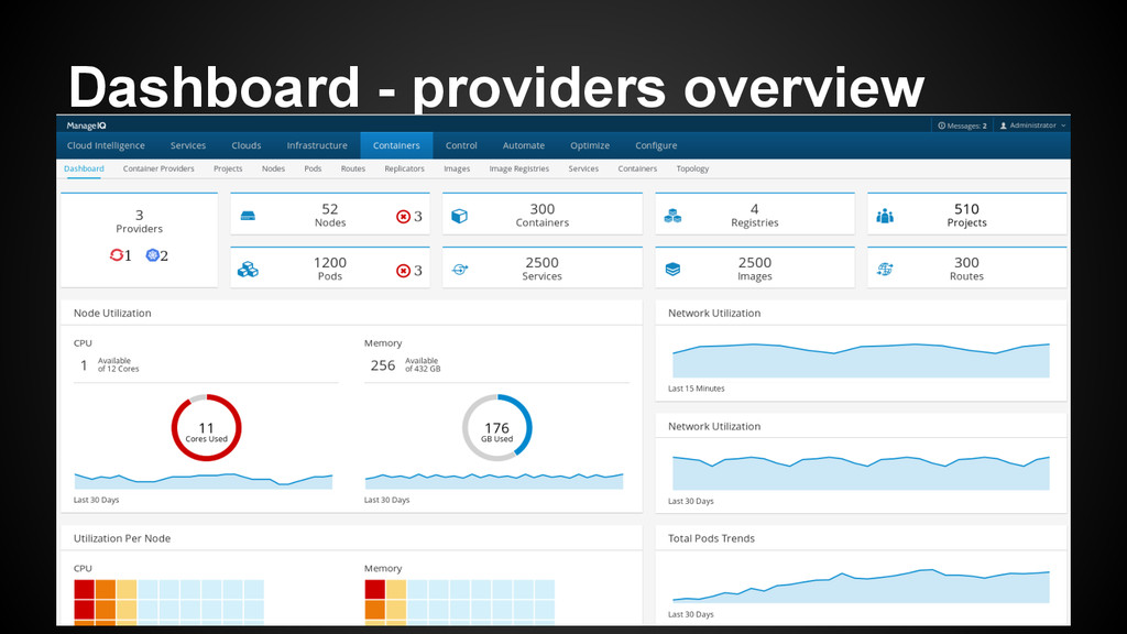 Dashboard - providers overview