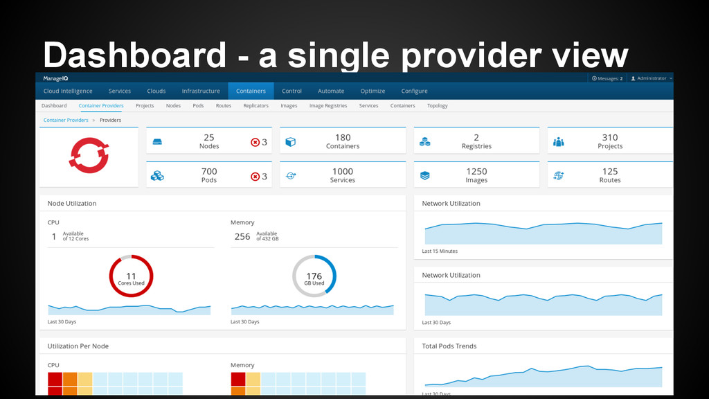 Dashboard - a single provider view