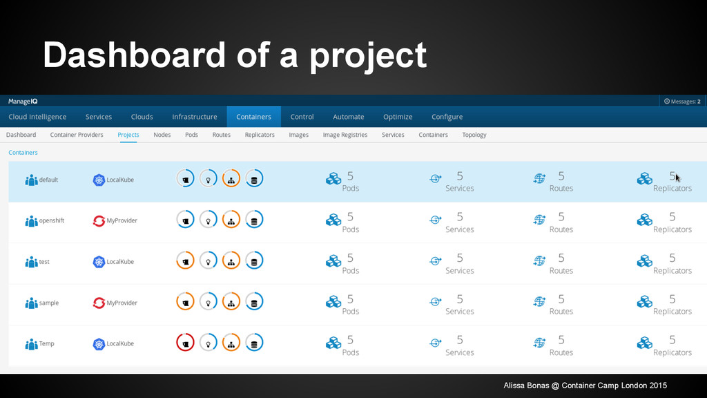 Dashboard of a project Alissa Bonas @ Container...