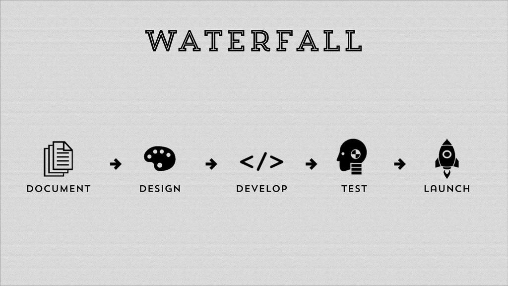 Document Design Develop Test Launch Waterfall