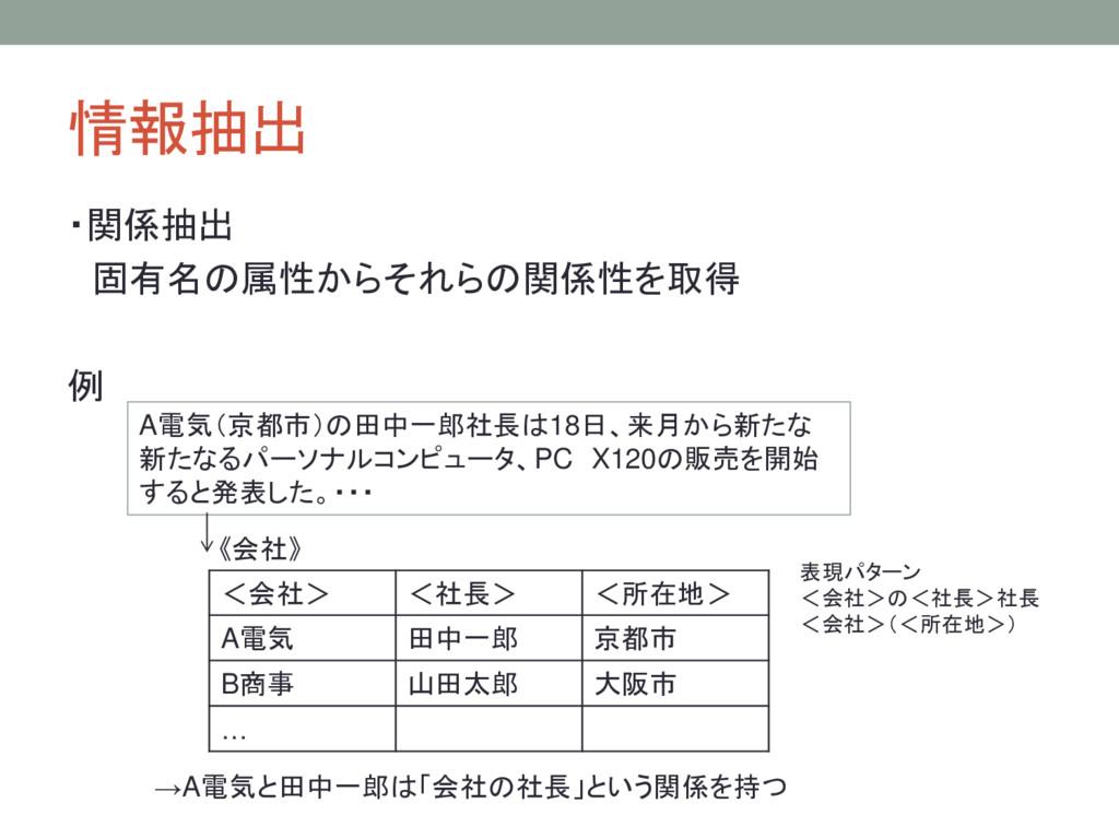 情報抽出 ・関係抽出 固有名の属性からそれらの関係性を取得 例 A電気(京都市)の田中一郎社長...