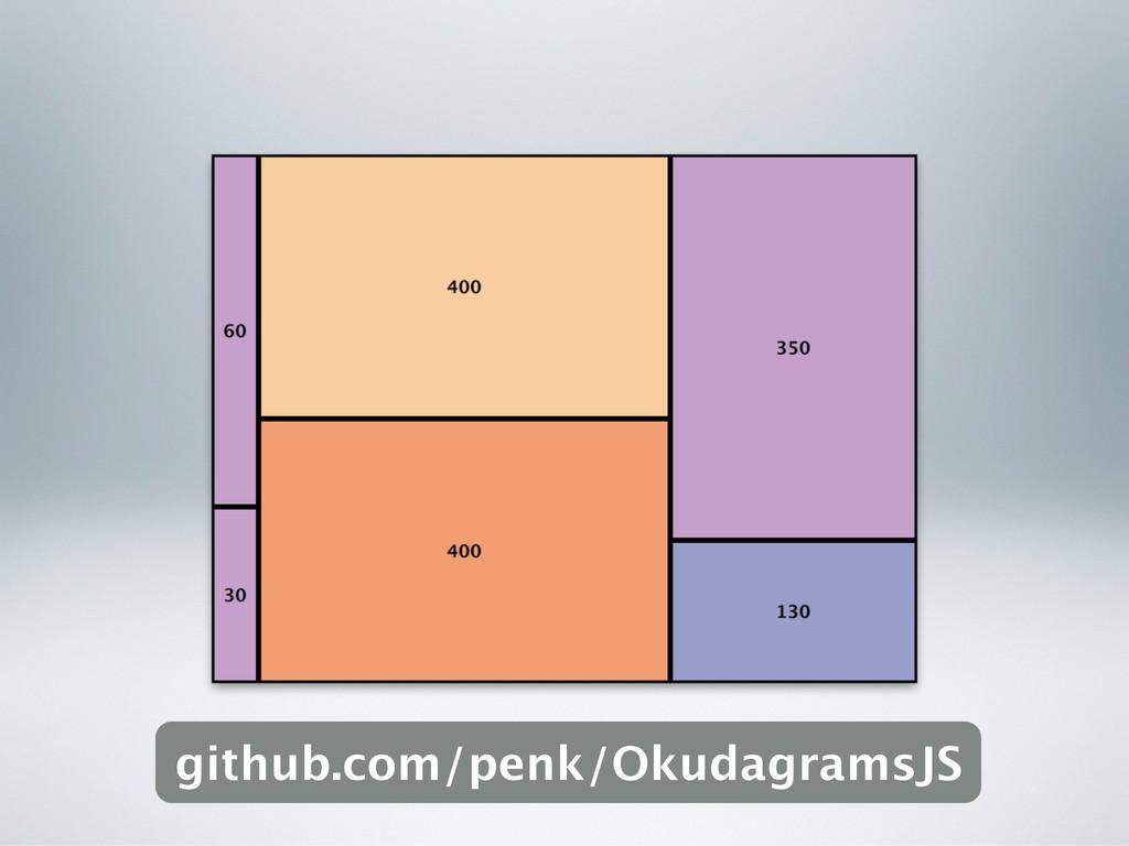 github.com/penk/OkudagramsJS