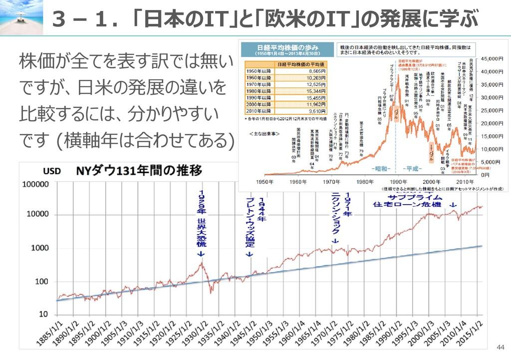 44 3-1.「日本のIT」と「欧米のIT」の発展に学ぶ 株価が全てを表す訳では無い ですが、...