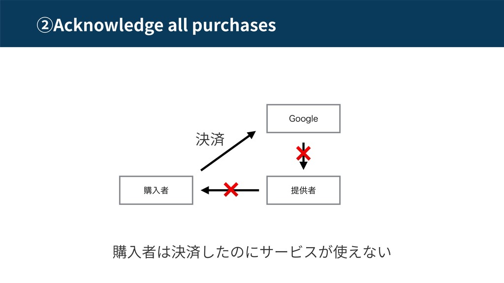 Acknowledge all purchases ߪೖऀ (PPHMF ఏڙऀ ❌ ❌