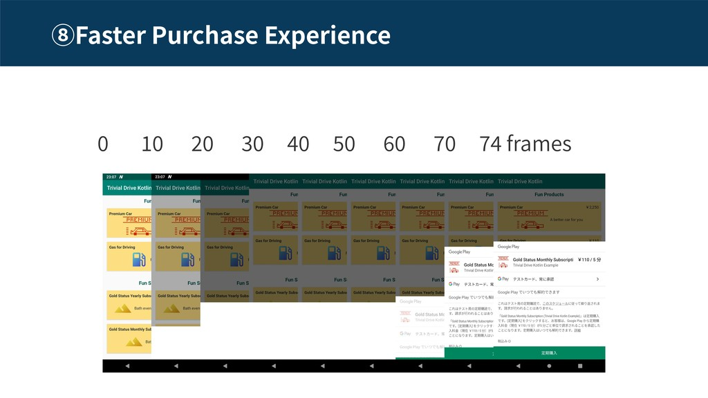 Faster Purchase Experience frames