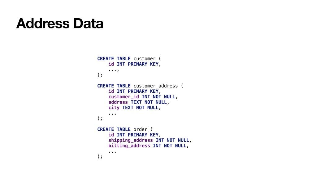 Address Data CREATE TABLE customer ( id INT PRI...