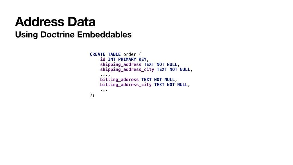 Address Data Using Doctrine Embeddables CREATE ...