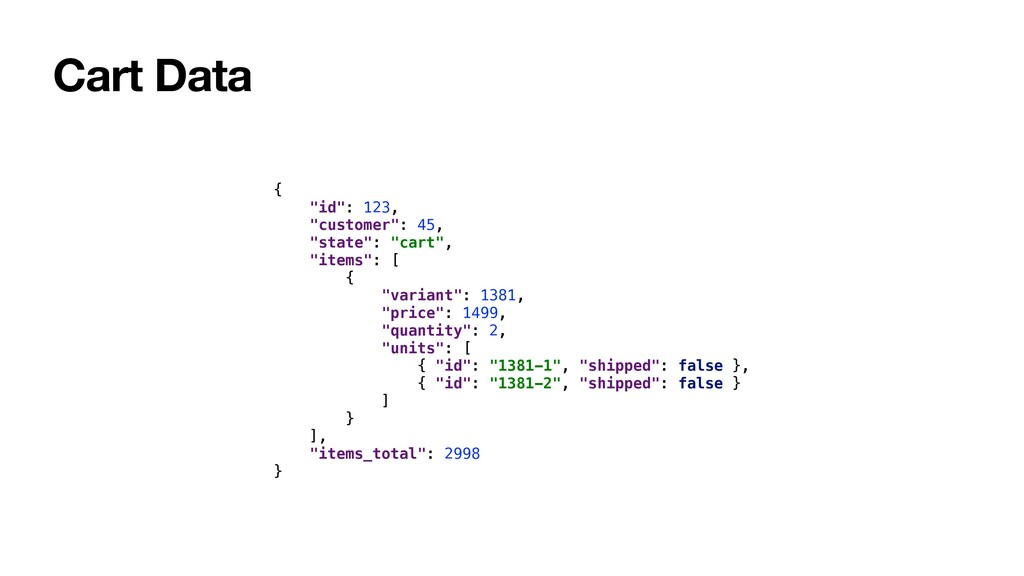 "Cart Data { ""id"": 123, ""customer"": 45, ""state"":..."