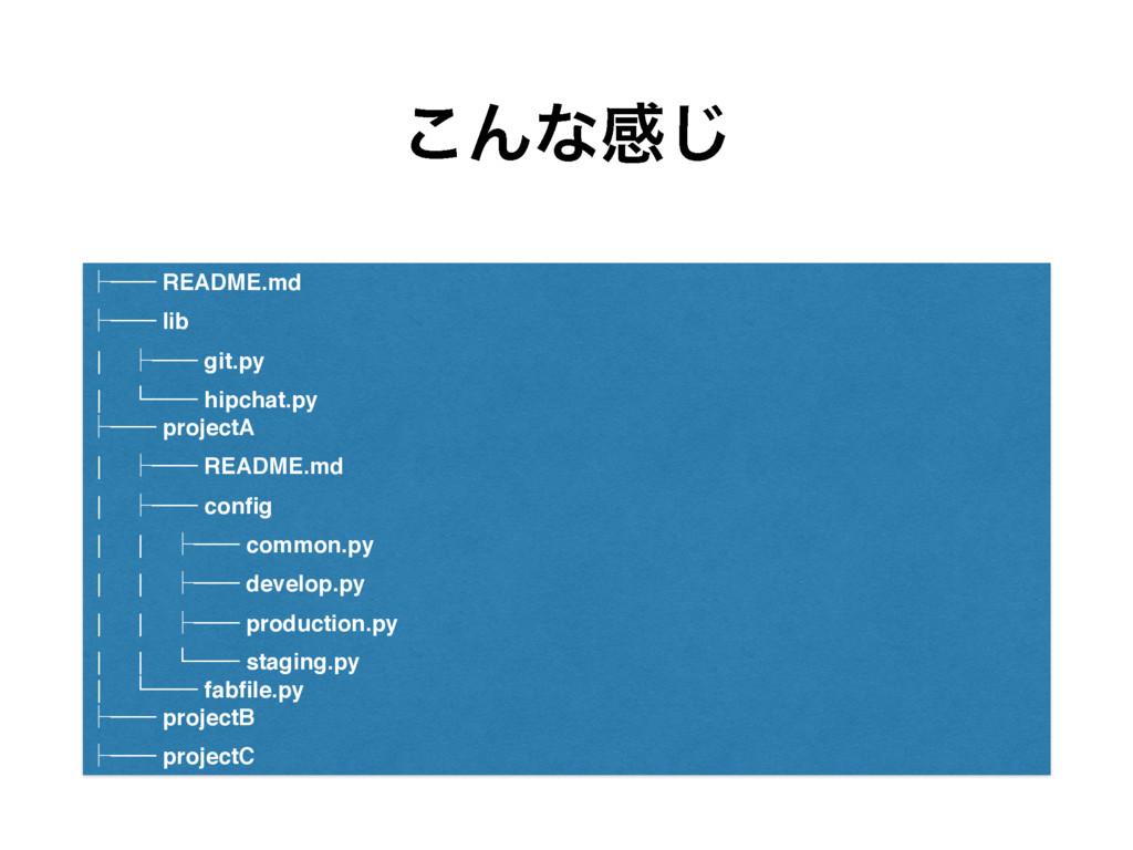 ͜Μͳײ͡ ᵓ── README.md ᵓ── lib │ ᵓ── git.py │ └── ...