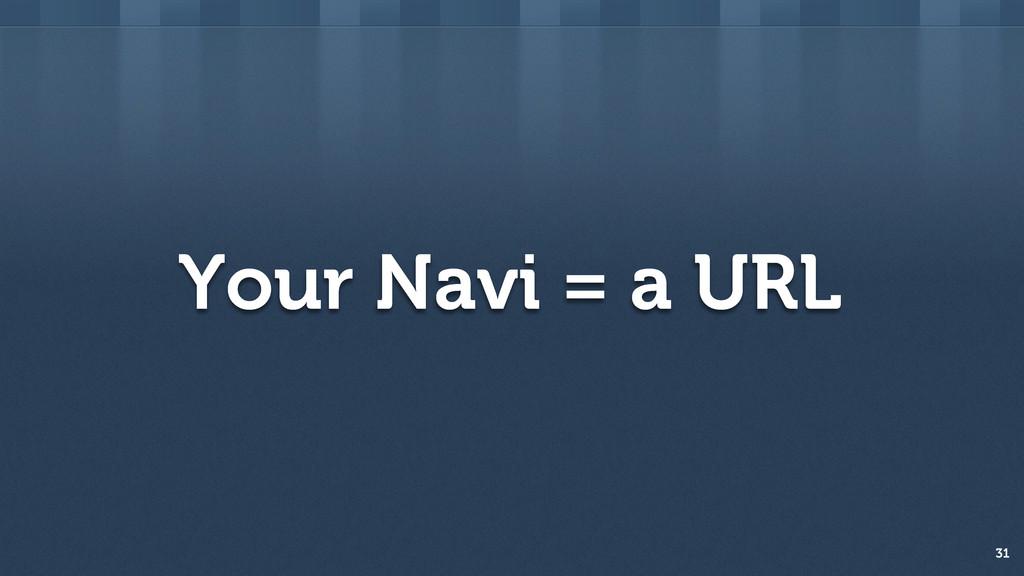 Your Navi = a URL 31