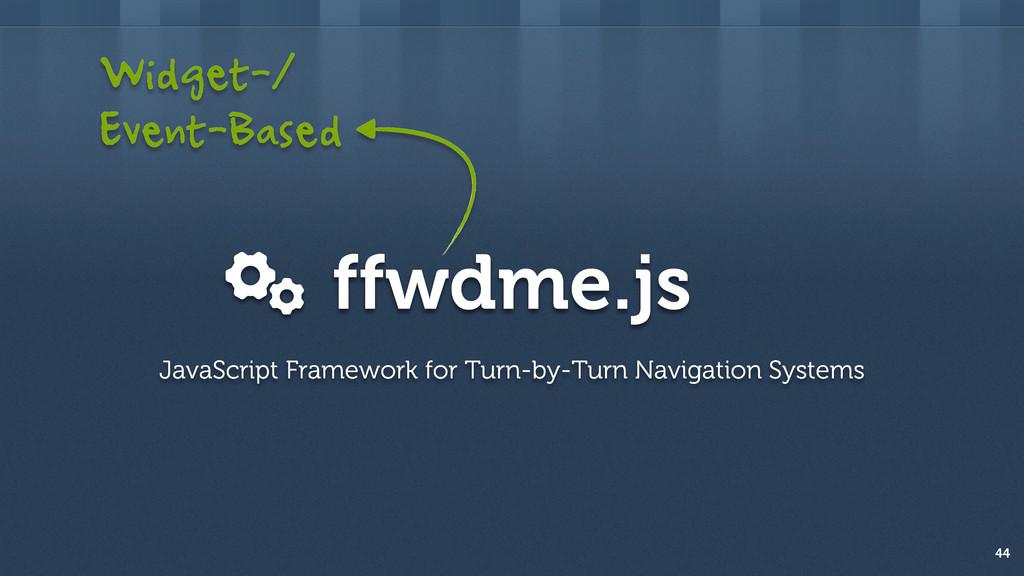 ffwdme.js 44 JavaScript Framework for Turn-by-T...