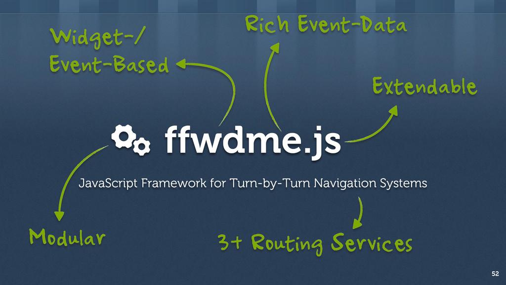 ffwdme.js 52 JavaScript Framework for Turn-by-T...
