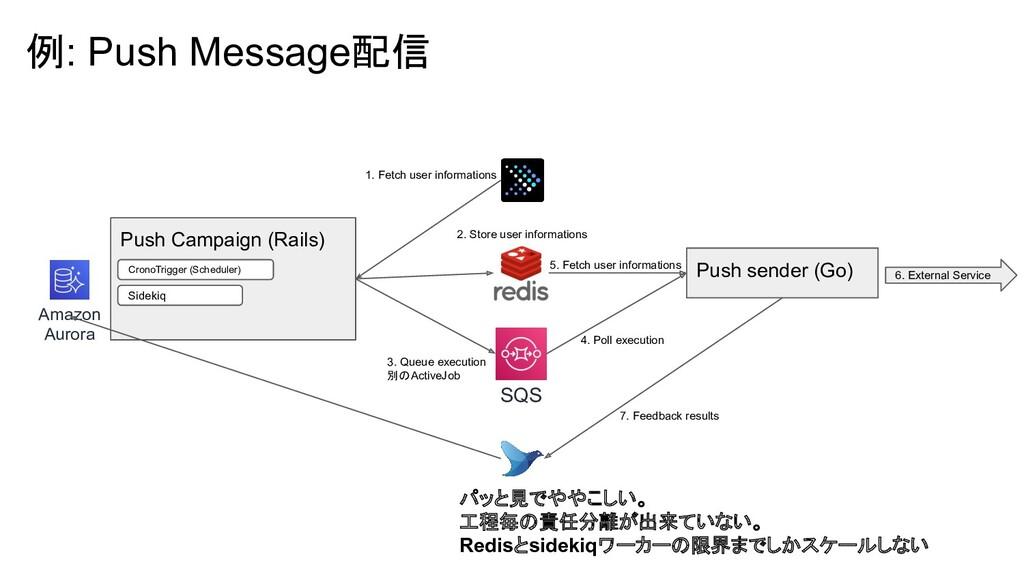 例: Push Message配信 Push Campaign (Rails) Push se...