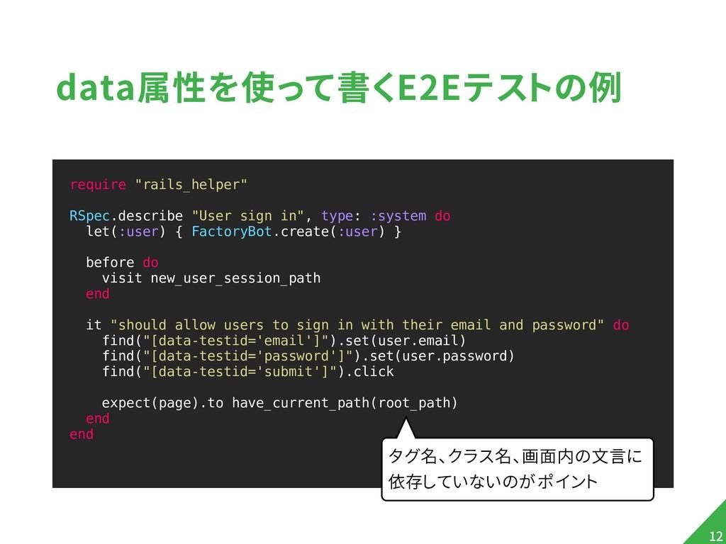 """data属性を使って書くE2Eテストの例 require """"rails_helper"""" RSp..."""