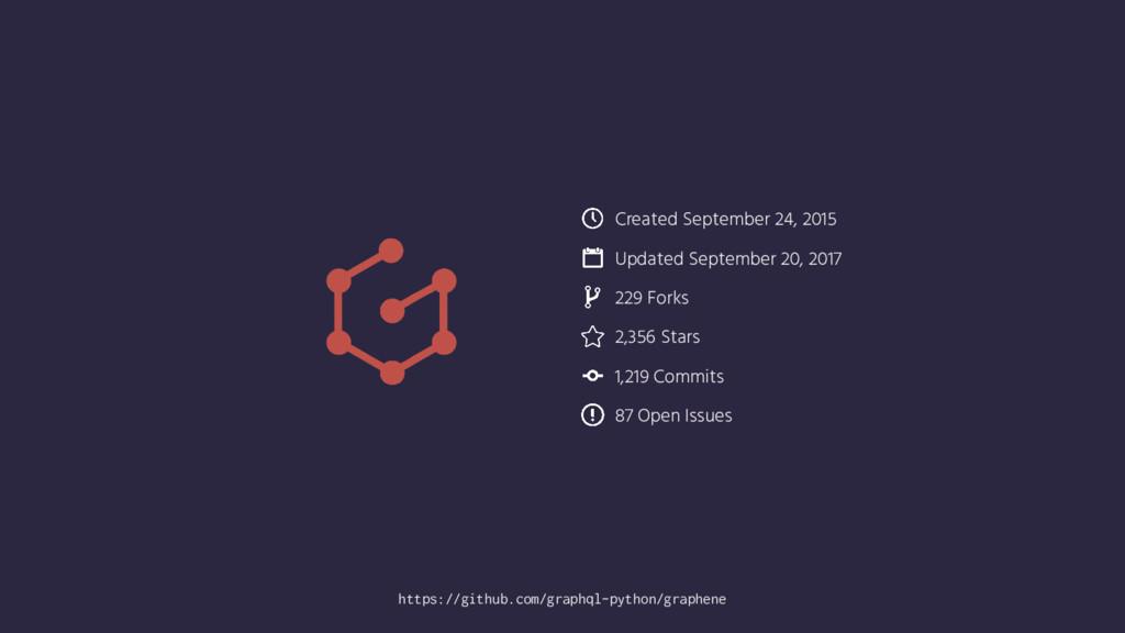 Created September 24, 2015 Updated September 20...