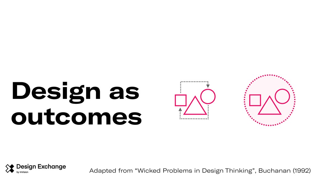 "Adapted from ""Wicked Problems in Design Thinkin..."
