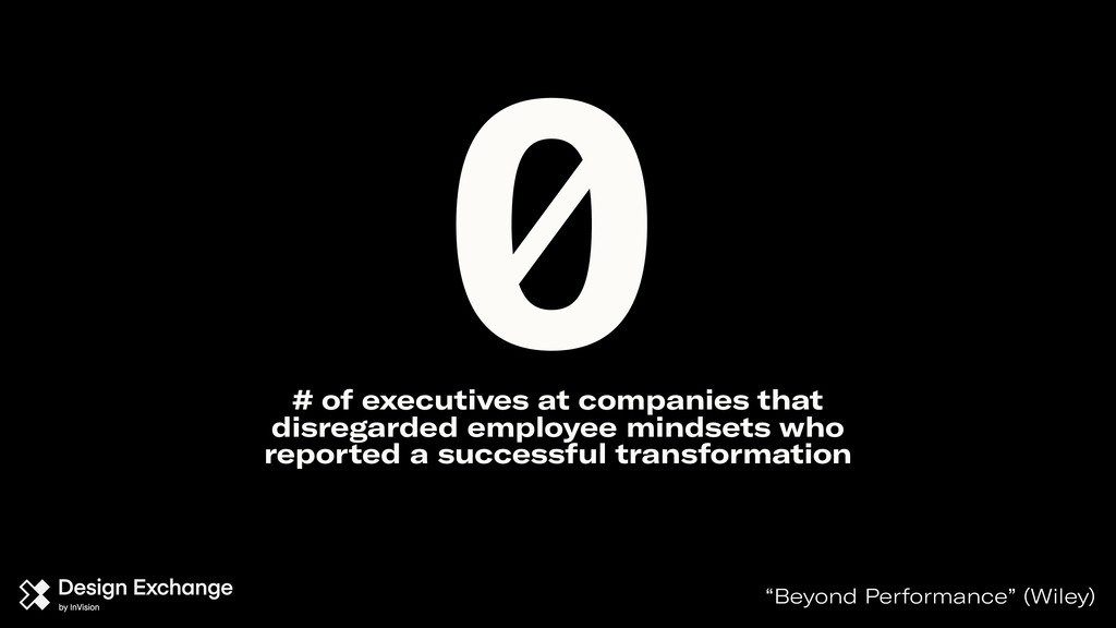 0 # of executives at companies that disregarded...