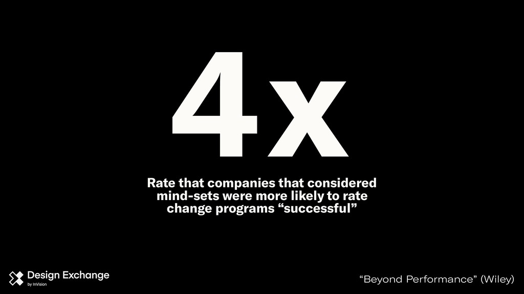 4x Rate that companies that considered mind-set...