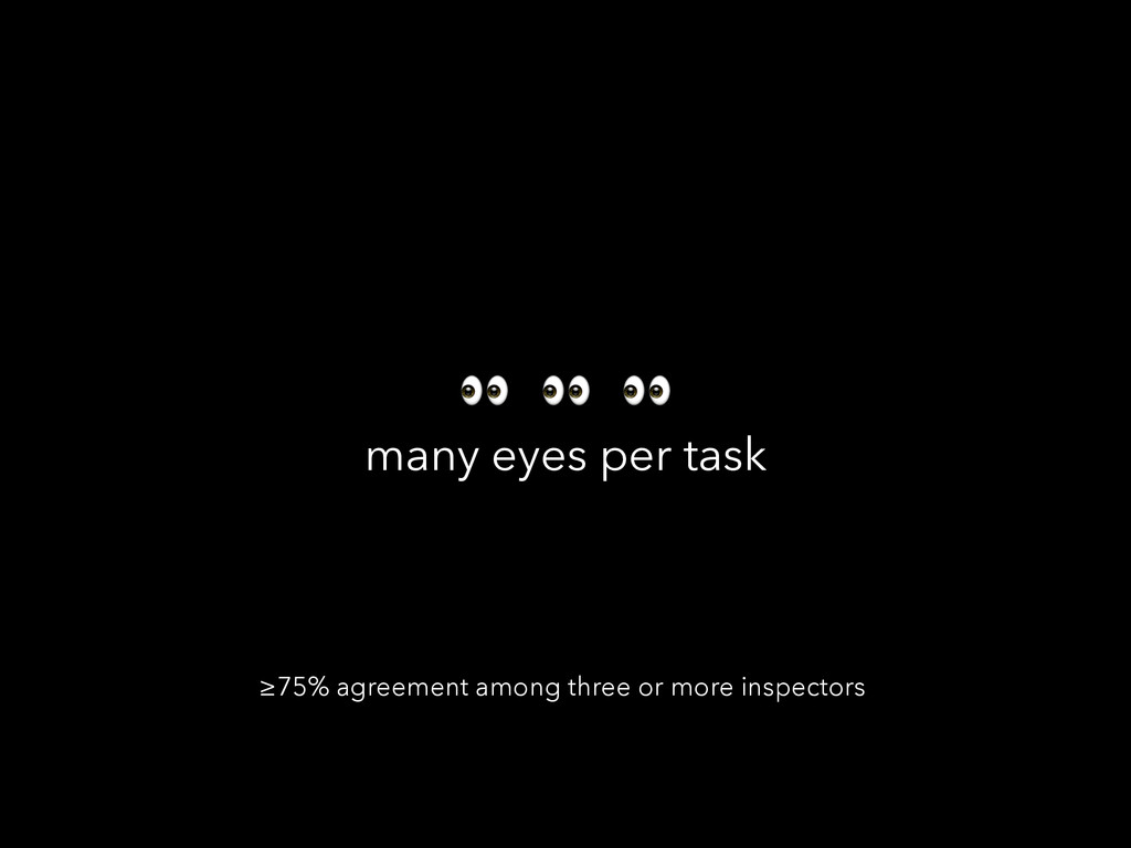 many eyes per task ≥75% agreement among thre...