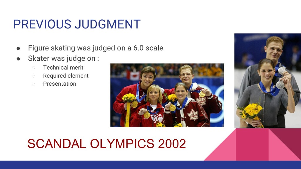 PREVIOUS JUDGMENT ● Figure skating was judged o...