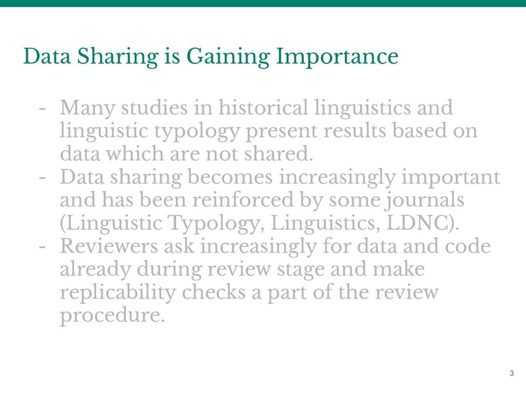3 Data Sharing is Gaining Importance - Many stu...