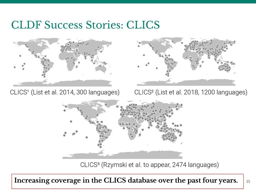 CLDF Success Stories: CLICS 23 CLICS³ (Rzymski ...