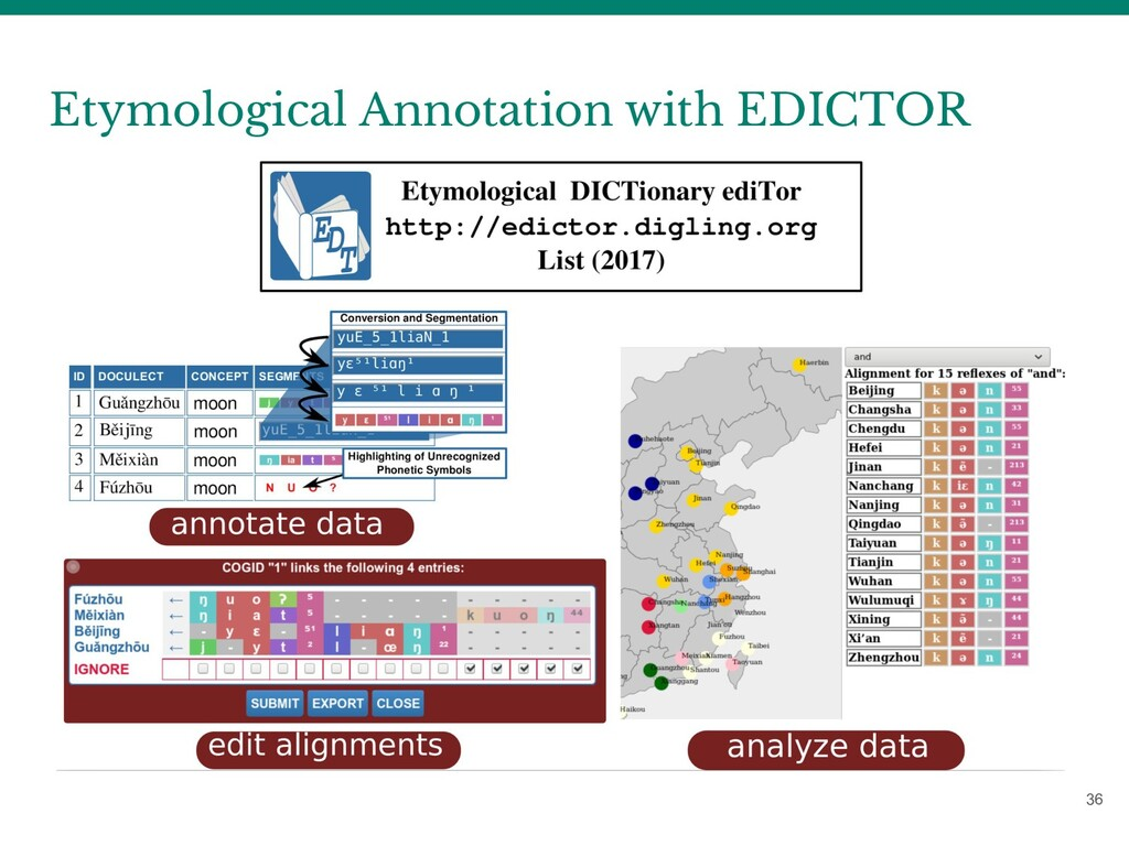 Etymological Annotation with EDICTOR 36