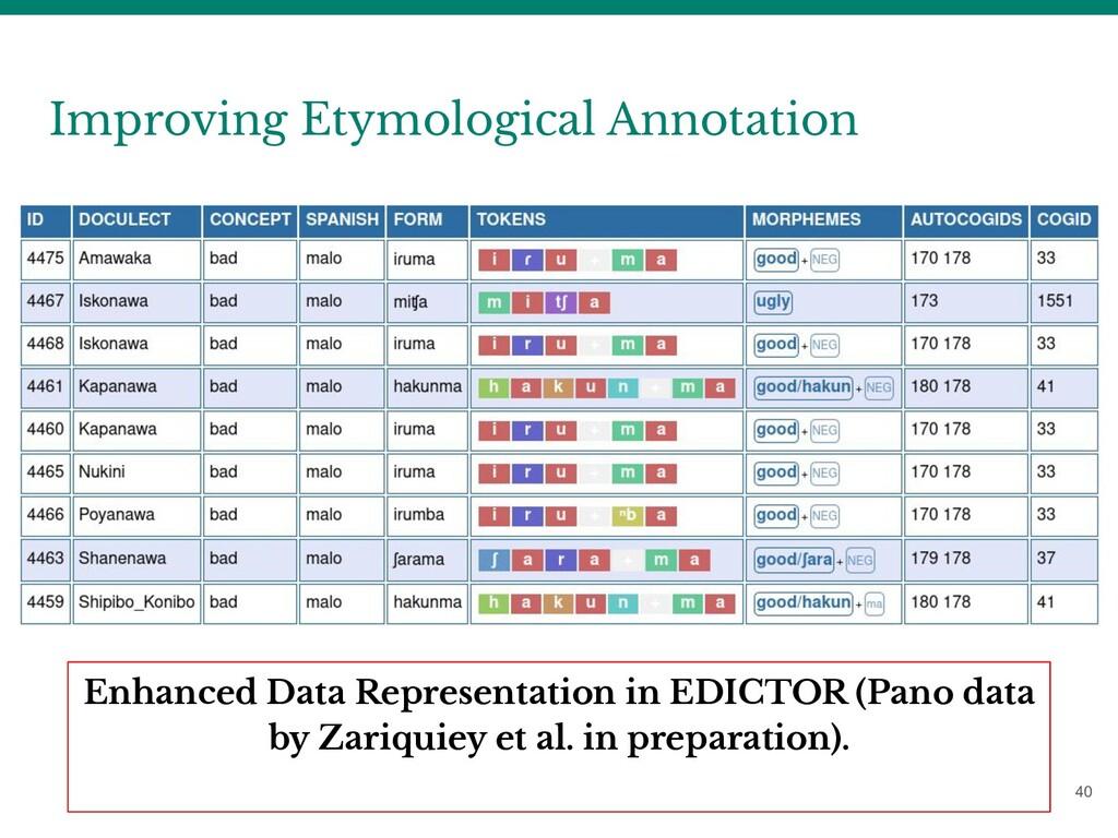 40 Improving Etymological Annotation Enhanced D...