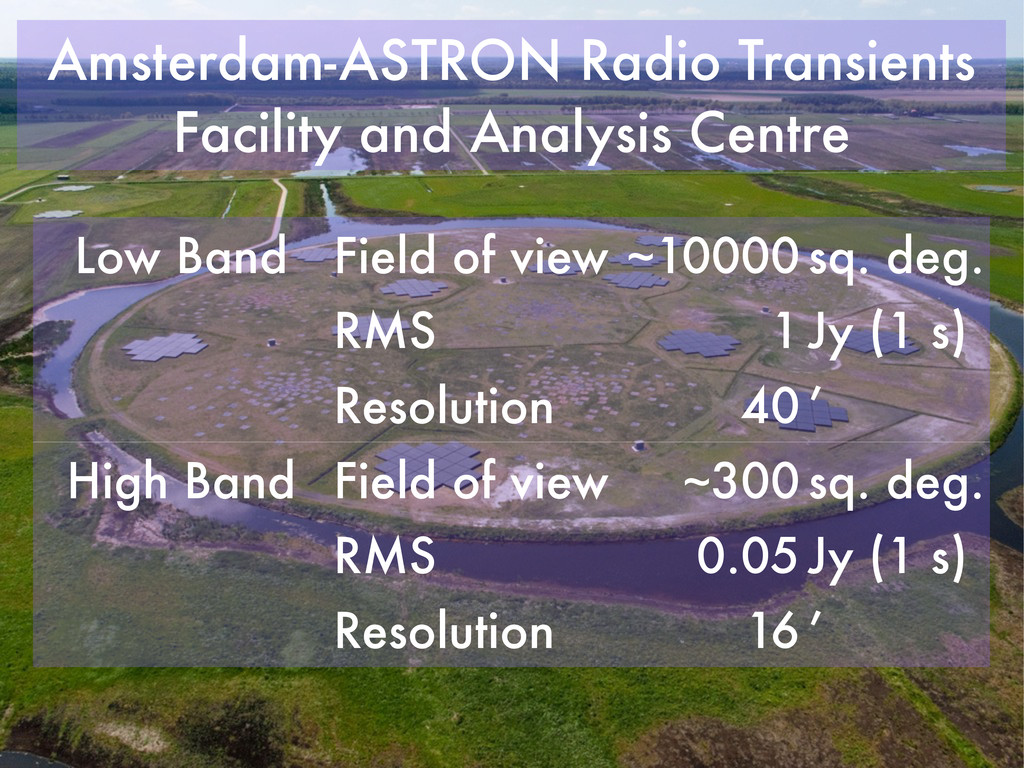 Amsterdam-ASTRON Radio Transients Facility and ...