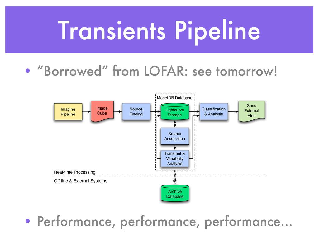 Transients Pipeline MonetDB Database Imaging Pi...
