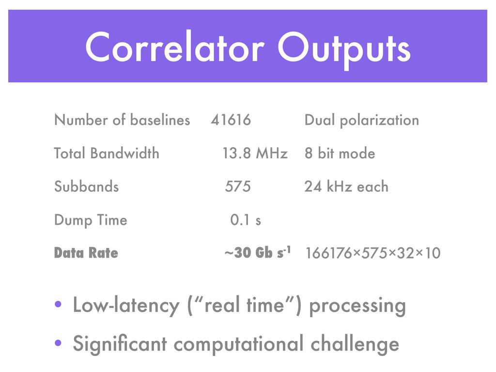 Correlator Outputs Number of baselines 41616 Du...