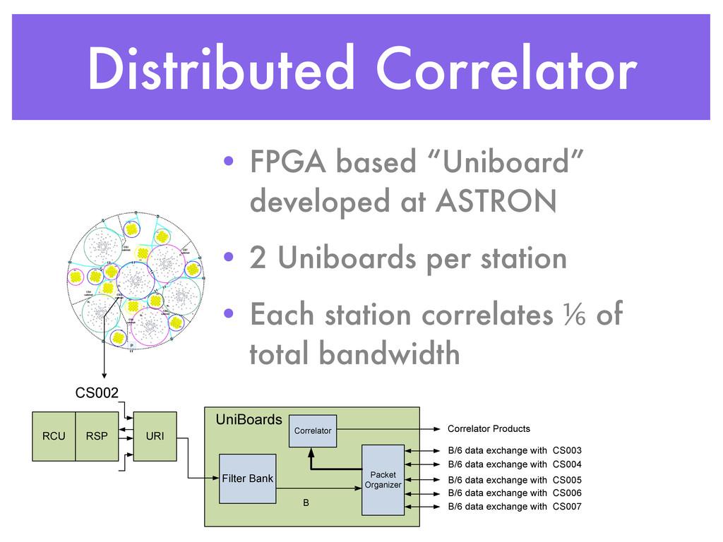 Distributed Correlator B CS002 B/6 data exchang...
