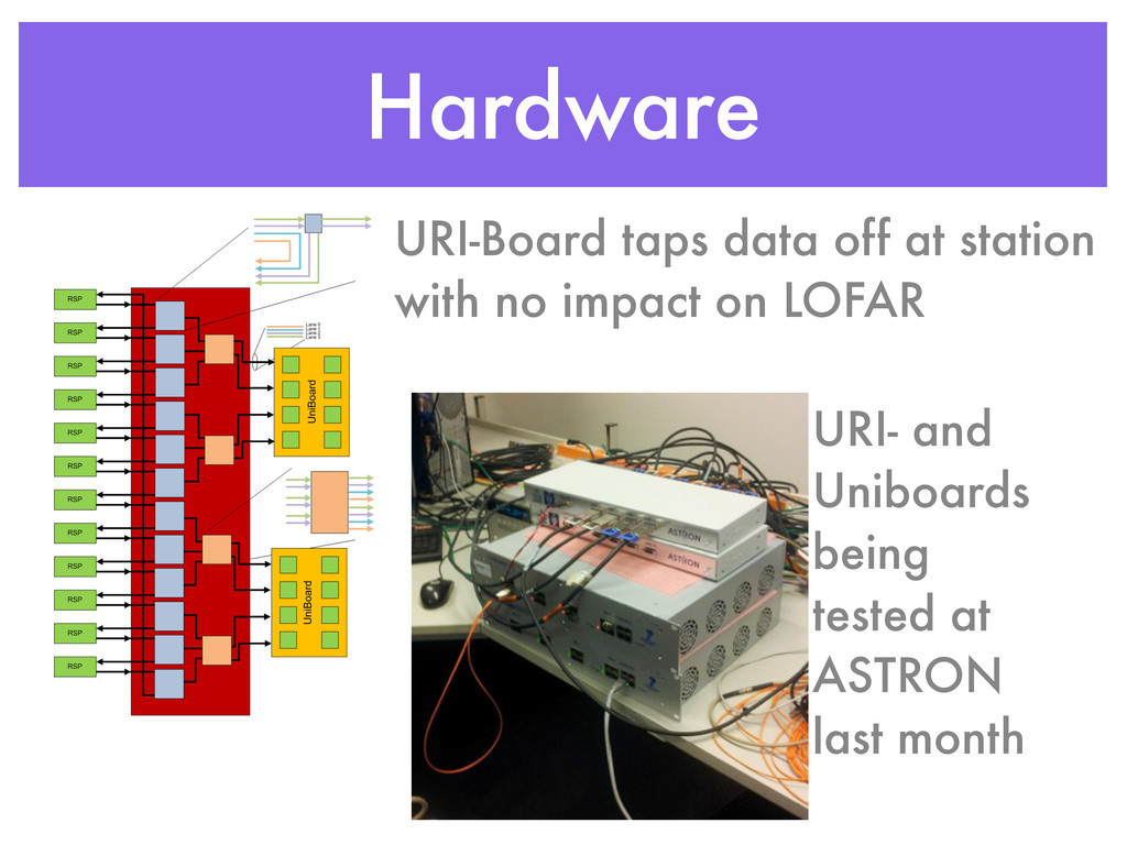 Hardware URI-Board taps data off at station wit...