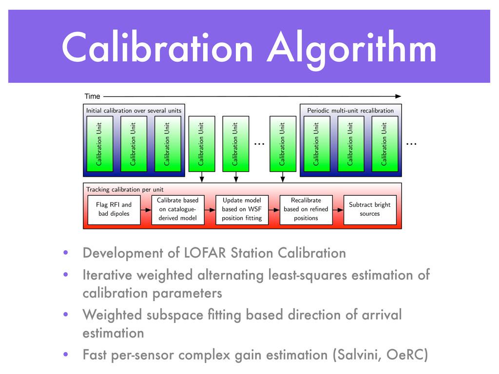Calibration Algorithm Periodic multi-unit recal...