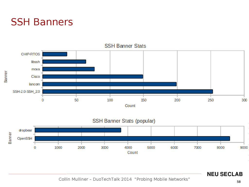 """58 Collin Mulliner – DuoTechTalk 2014 """"Probing ..."""