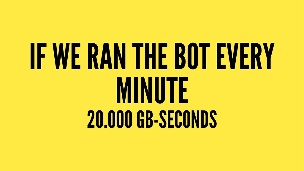 IF WE RAN THE BOT EVERY MINUTE 20.000 GB-SECONDS