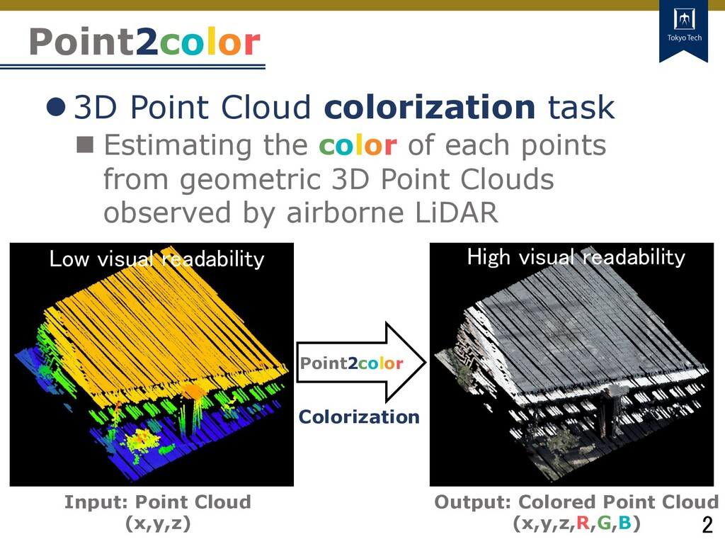 2 Tokyo Tech Point2color l3D Point Cloud colori...