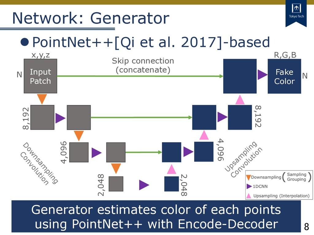 8 Tokyo Tech Network: Generator lPointNet++[Qi ...