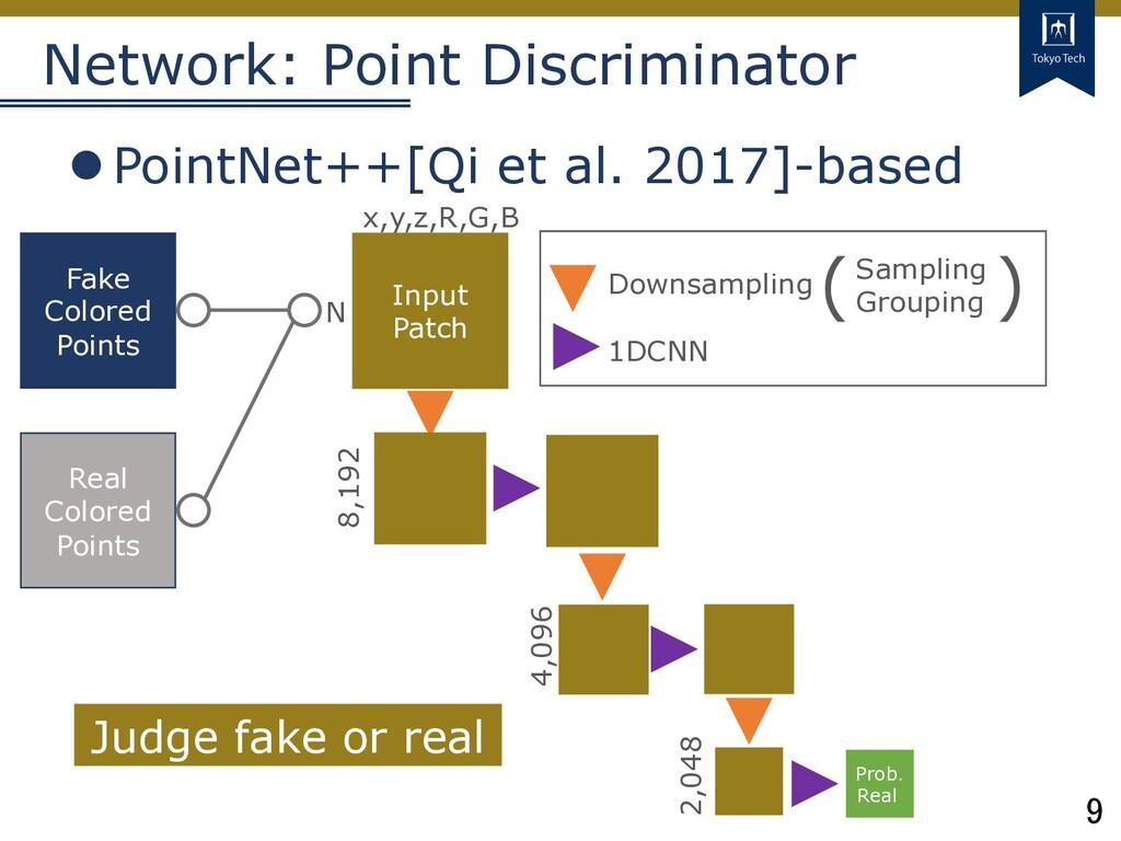 9 Tokyo Tech Network: Point Discriminator lPoin...