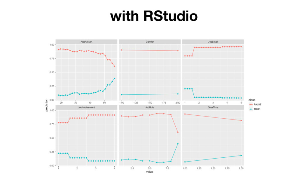 with RStudio