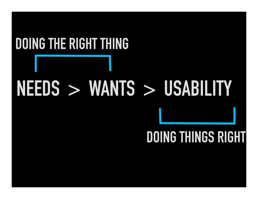 NEEDS > WANTS > USABILITY DOING THE RIGHT THING...