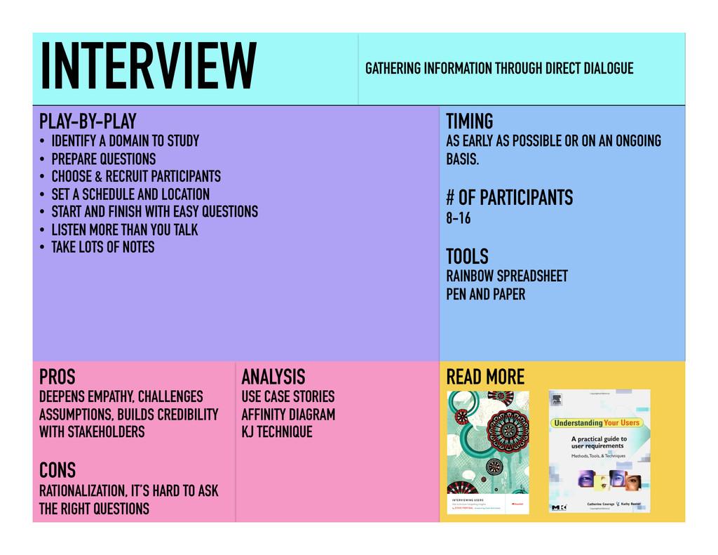 INTERVIEW GATHERING INFORMATION THROUGH DIRECT ...