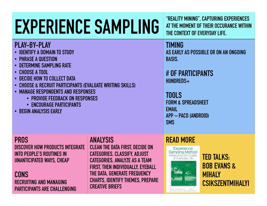 "EXPERIENCE SAMPLING ""REALITY MINING"", CAPTURING..."