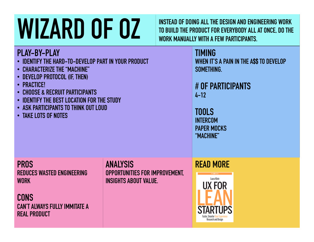 WIZARD OF OZ INSTEAD OF DOING ALL THE DESIGN AN...