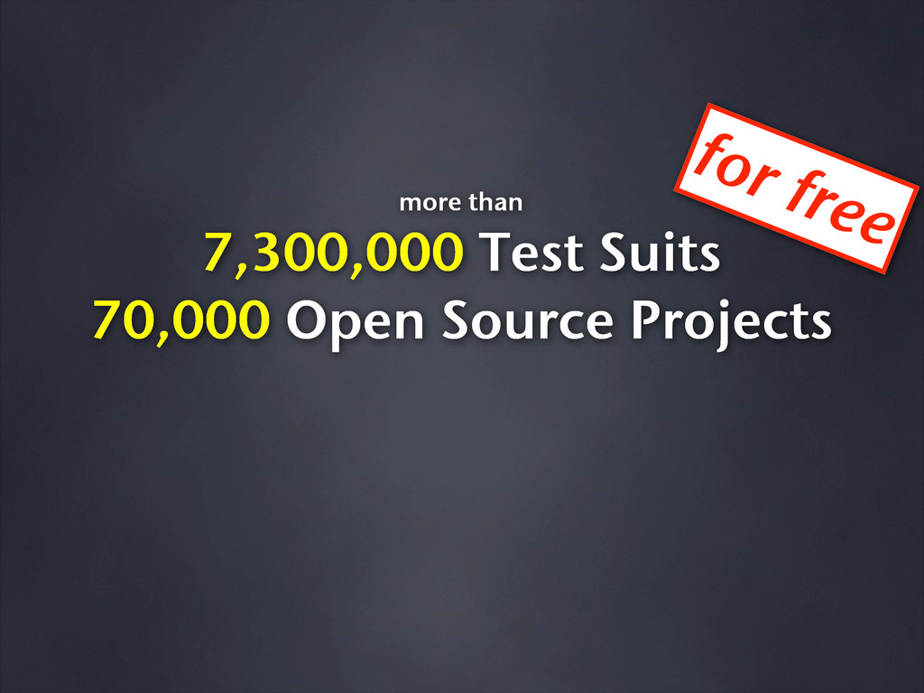 more than 7,300,000 Test Suits 70,000 Open Sour...